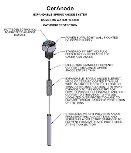 powered anode for water heater very cheap price on the powered anode water heater