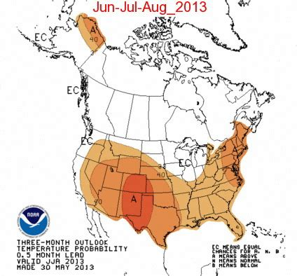 review of cpc 2012 13 winter and summer forecasts