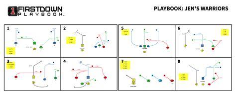 5 man flag football playbook free