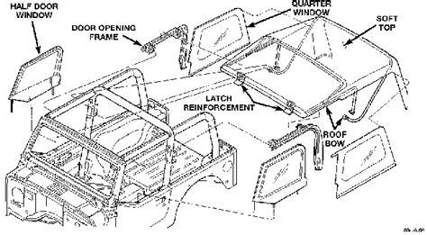 Jeep Tj Soft Top Parts Bestop Factory Soft Top