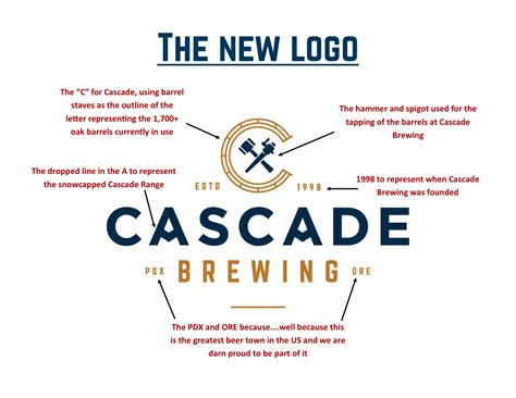 design label events cascade brewing announces new label design and the return