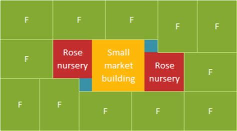 house layout anno 1404 image layout rosenursery png anno 1404 wiki fandom