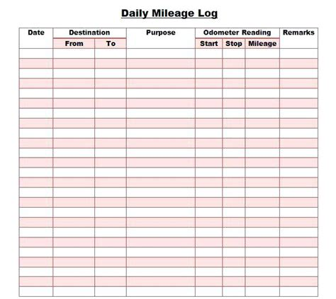Excel Mileage Log Template Free Templates Word Report Irs Template Gbooks Printable Mileage Log Template