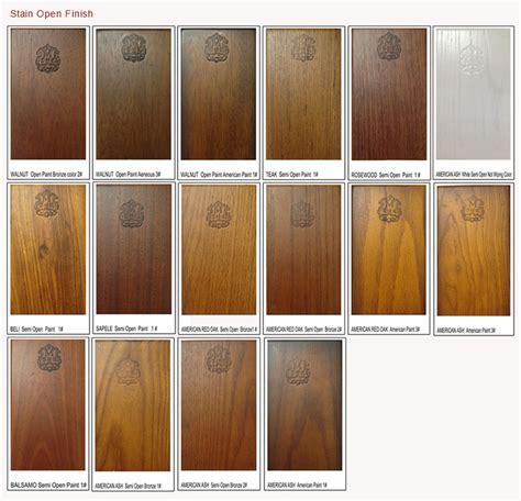 Build Exterior Door Build Exterior Door Handballtunisie Org