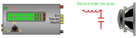 speaker low pass inductor passive crossover slopes