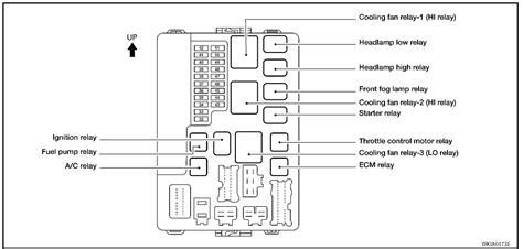 nissan maxima starter relay location