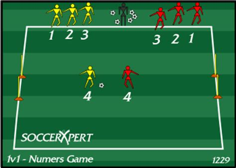 the numbers game 1v1 competition