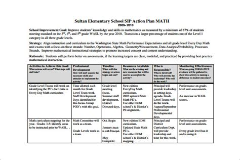 template for a school business plan 10 school action plan templates pdf doc free