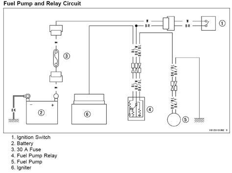 3010 mule gas wiring diagram get free image about wiring