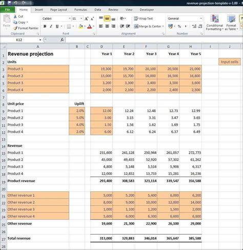 project forecasting template sales forecasting spreadsheet template sales forecast