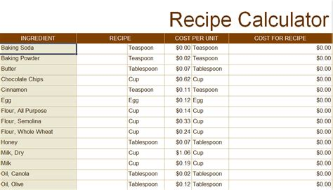 Recipe Cost Card Template by Recipe Cost Calculator Spreadsheet Petrydesigns