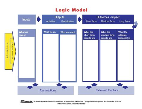logic model templates blank logic model template
