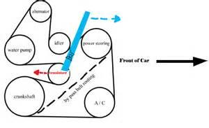 replacing serpentine belt taurus car club of america