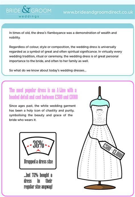 Wedding Dress Brochure Request Uk by Wedding Infographic Wedding Dress Trends The Real Stats