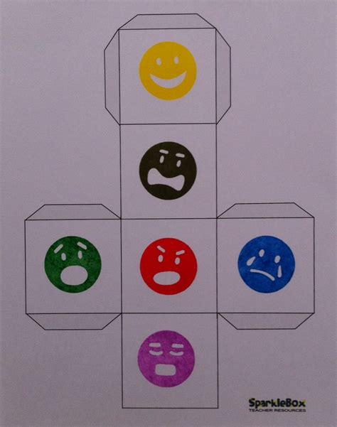 printable dice faces therapeutic interventions for children feelings dice
