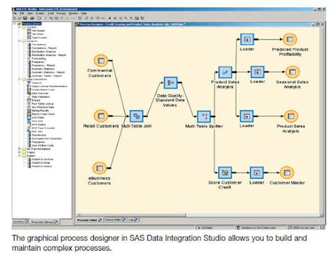 etl processing using sas data integration di studioeverything technical