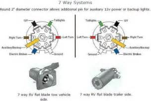 trailer wiring for 2002 chevrolet silverado etrailercom autos post