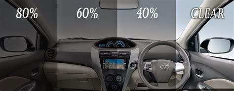 Kaca Mobil Sunprotect Ertiga Kaca Depan Kacafilm memasang kaca bagian depan mobil mobilku org