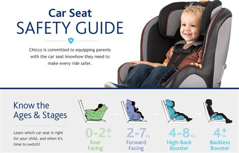 child safety seat guidelines car seat guidelines for parents