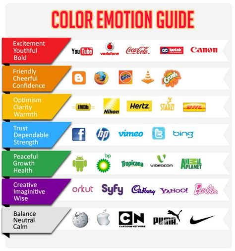 design behaviour meaning 17 best ideas about logo color on pinterest corporate