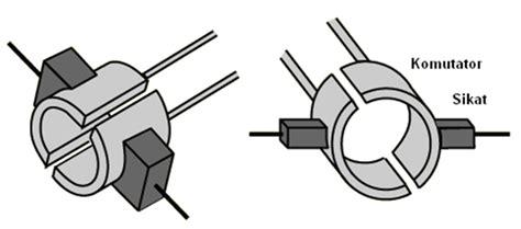 Armature Modern Untuk M 2480c pencerahan itu perlu mesin listrik