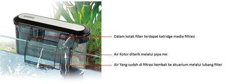 Pompa Aquarium Air Tawar inilah jenis jenis filter aquarium air tawar yang perlu