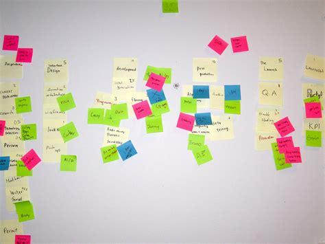 home group design works agilit 233 organisationnelle et m 233 thodes agiles faisons le