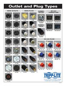 15 amp electrical outlet wiring 15 get free image about wiring diagram