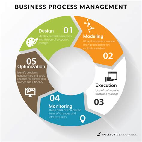 business management free download chatterpriority
