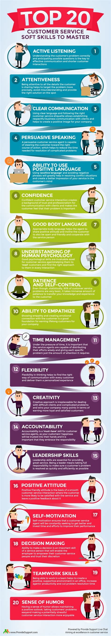 top service top 20 customer service soft skills to master infographic provide support
