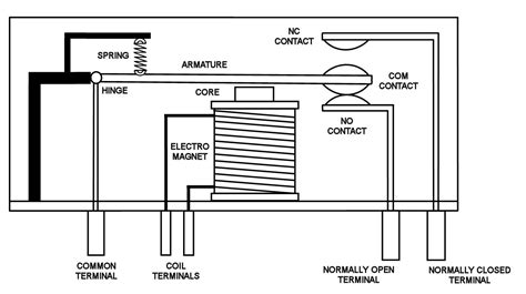 Saklar Relay teori relay elektro mekanik