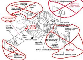 Vaccum Line diagram of ac vacuum lines in 2003 sonoma autos post