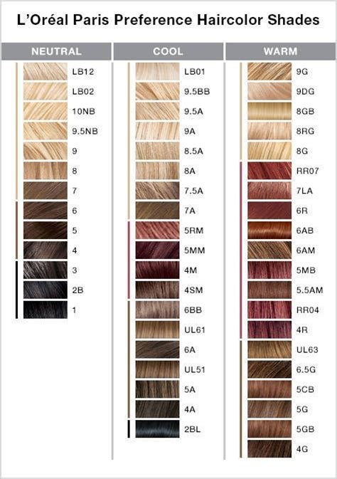 l oreal preference color chart best 25 loreal preference hair color ideas on