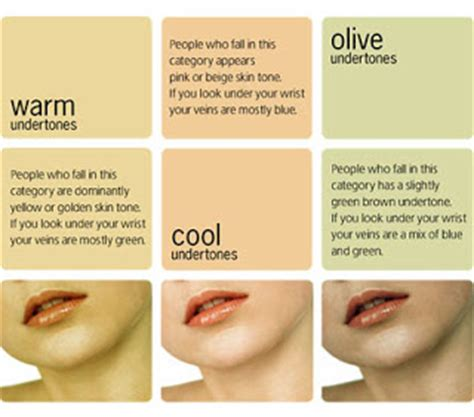 will a olive skincolor look okay with a grayblnde haircolor color coordinated how to dress for the colors naturally