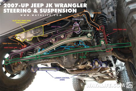 Jeep Jk Steering Basic Do It Yourself Jeep Jk Wrangler Front End Alignment