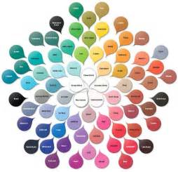 colors and their names colors their names fyi colors and names