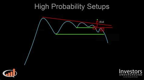Ebook High Probability Trade Setups high probability trading setups for the currency market pdf gbp vs hkd