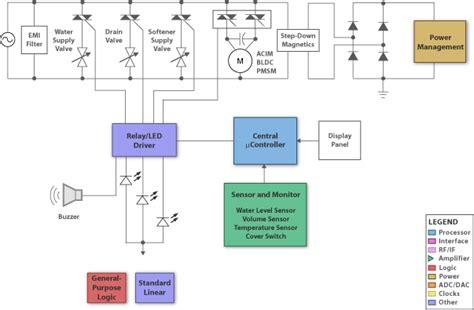 washing machine wiring diagram pdf machine free