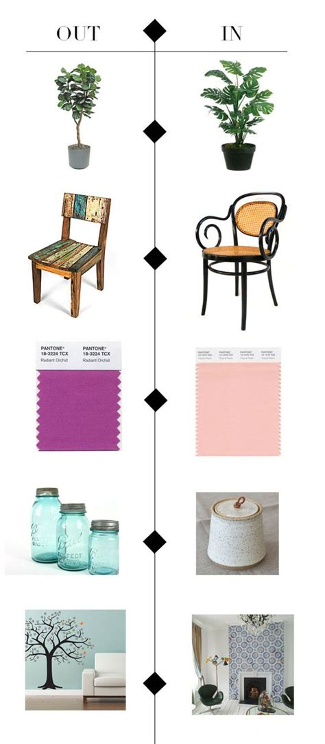 home decor styles 2015 2015 home decor trend report pinterest trends home decor and home