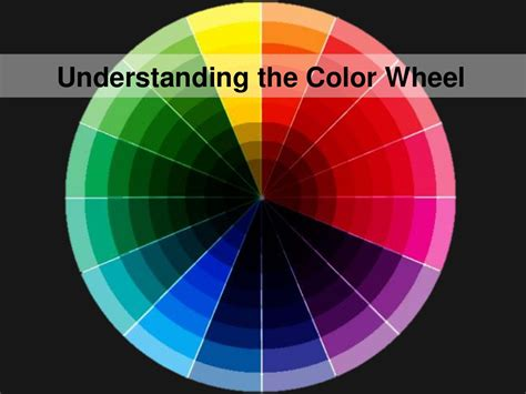 understanding color schemes choosing colors for your website web ascender understanding the color wheel