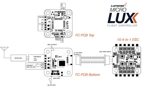 lumenier v2 wiring diagram 30 wiring diagram images