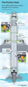 best seats to choose on a plane skyscanner research reveals the best seat on a plane