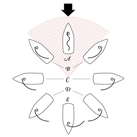 zeil meaning point of sail wikipedia