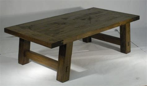 Coffee Tables Pinterest Coffee Table