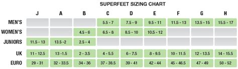 shoe size chart with letters superfeet help superfeet