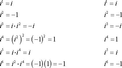 what does pattern rule mean imaginary numbers powers www pixshark com images