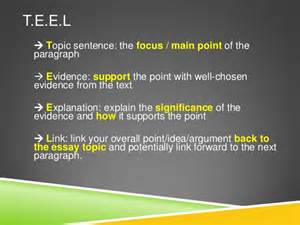 Teel Essay Writing by Essay Structurepptx
