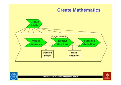 Enhanced Model Detox Treatment by Technology Enhanced Math Rehab
