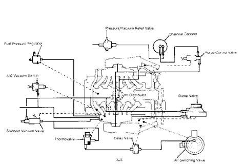 1995 jaguar xjs wiring diagram wiring diagram ccmanual