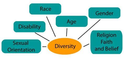 pattern discrimination definition definitions
